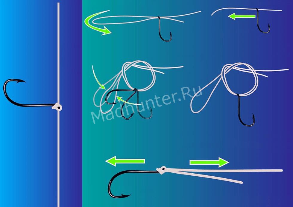 Как привязать крючок дроп шот